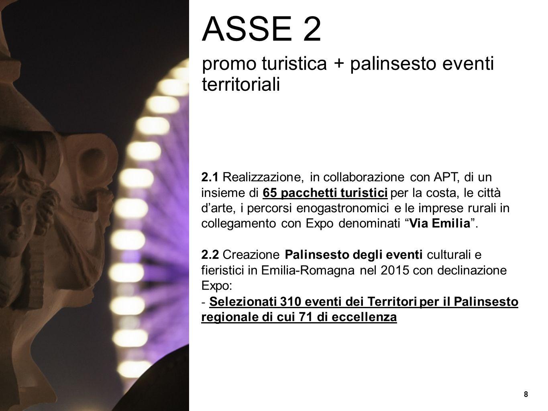 ASSE 2 promo turistica + palinsesto eventi territoriali
