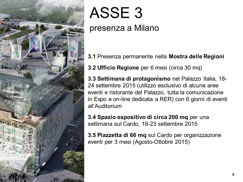 ASSE 3 presenza a Milano. 3.1 Presenza permanente nella Mostra delle Regioni. 3.2 Ufficio Regione per 6 mesi (circa 30 mq)