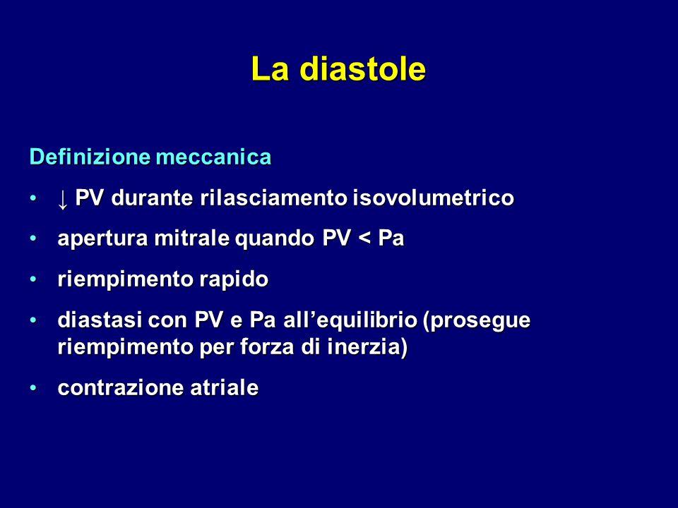 La diastole Definizione meccanica