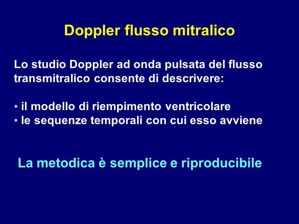 Doppler flusso mitralico