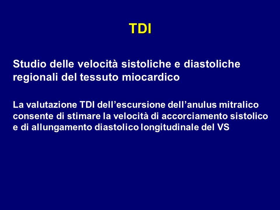 TDI Studio delle velocità sistoliche e diastoliche regionali del tessuto miocardico.