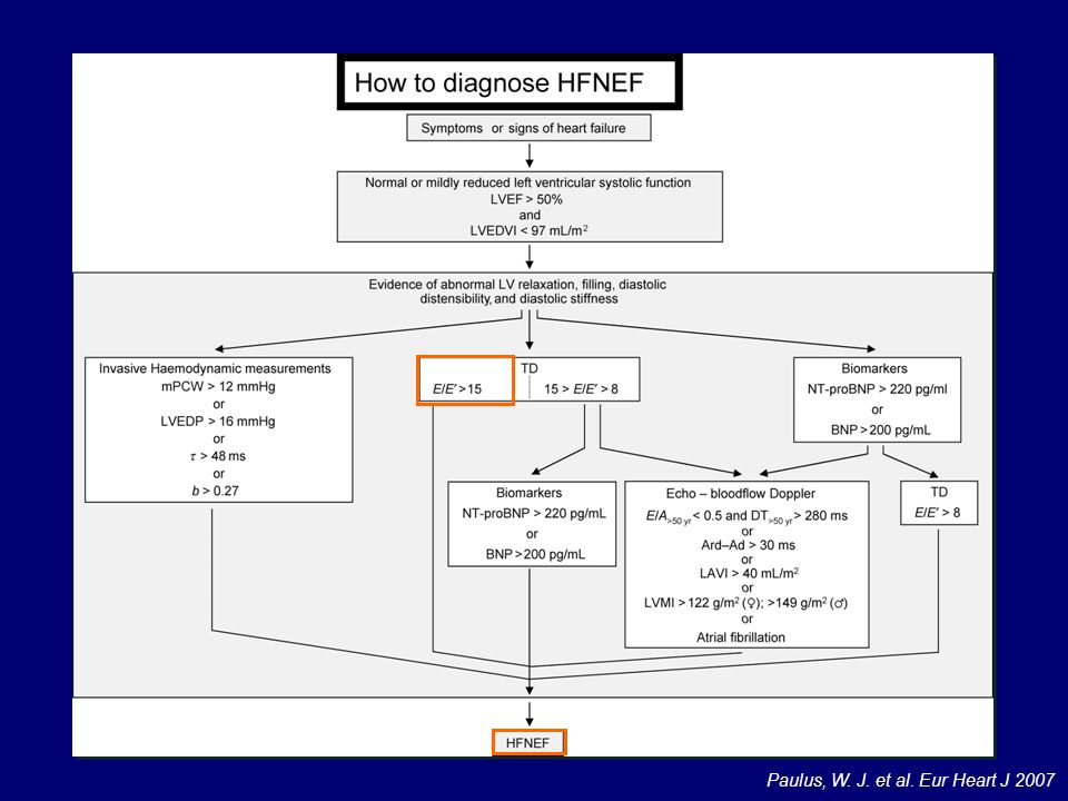 Se abbiamo un paziente con valore E/E' superiore a 15 la diagnosi di aumento delle pressioni di riempimento del VS e auindi di disfunzione diastolica è facile e sicura
