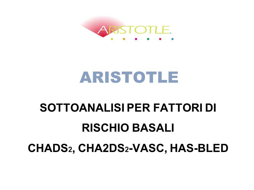 ARISTOTLE SOTTOANALISI PER FATTORI DI RISCHIO BASALI CHADS2, CHA2DS2-VASC, HAS-BLED