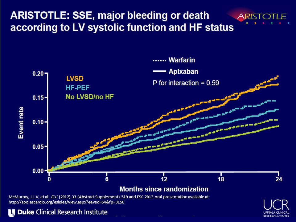 For medical non-promotional reactive use only