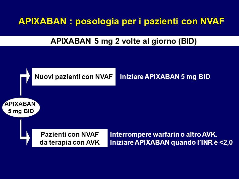 APIXABAN : posologia per i pazienti con NVAF