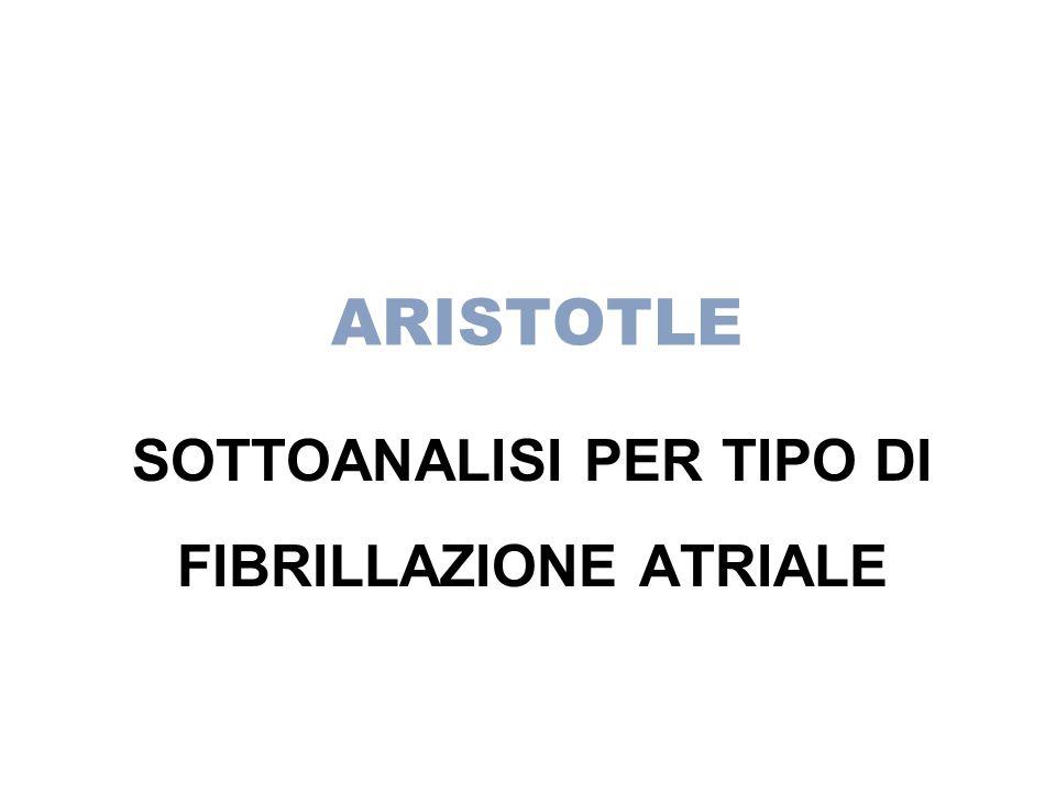 SOTTOANALISI PER TIPO DI FIBRILLAZIONE ATRIALE