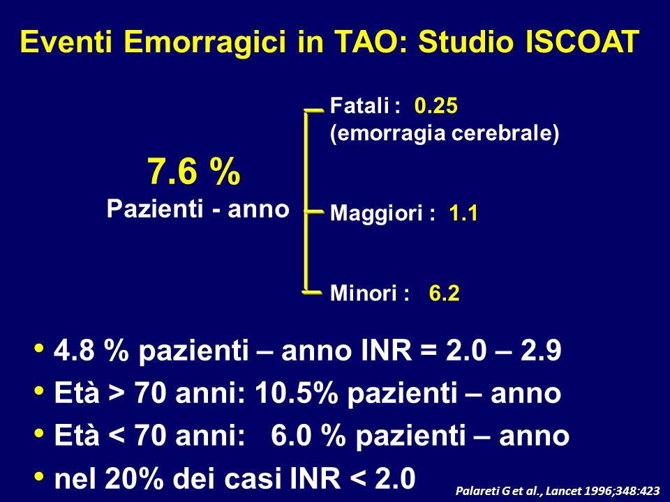 Eventi Emorragici in TAO: Studio ISCOAT