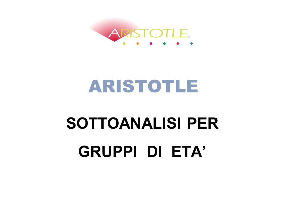 SOTTOANALISI PER GRUPPI DI ETA'