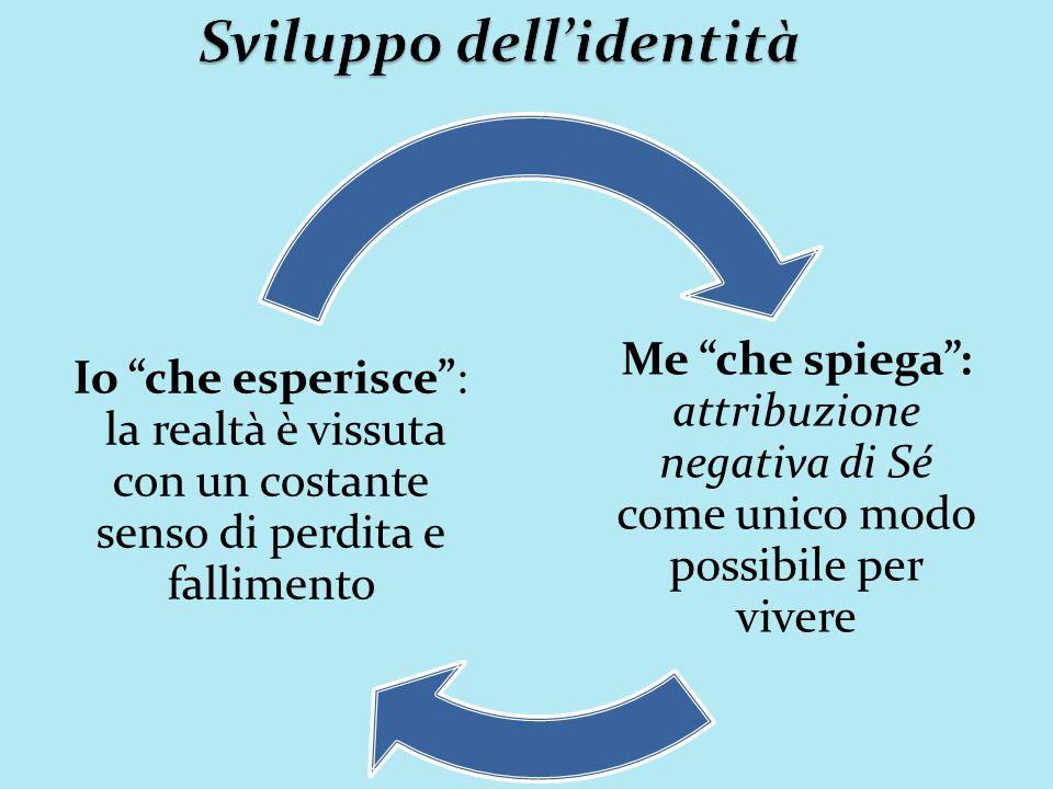 Sviluppo dell'identità