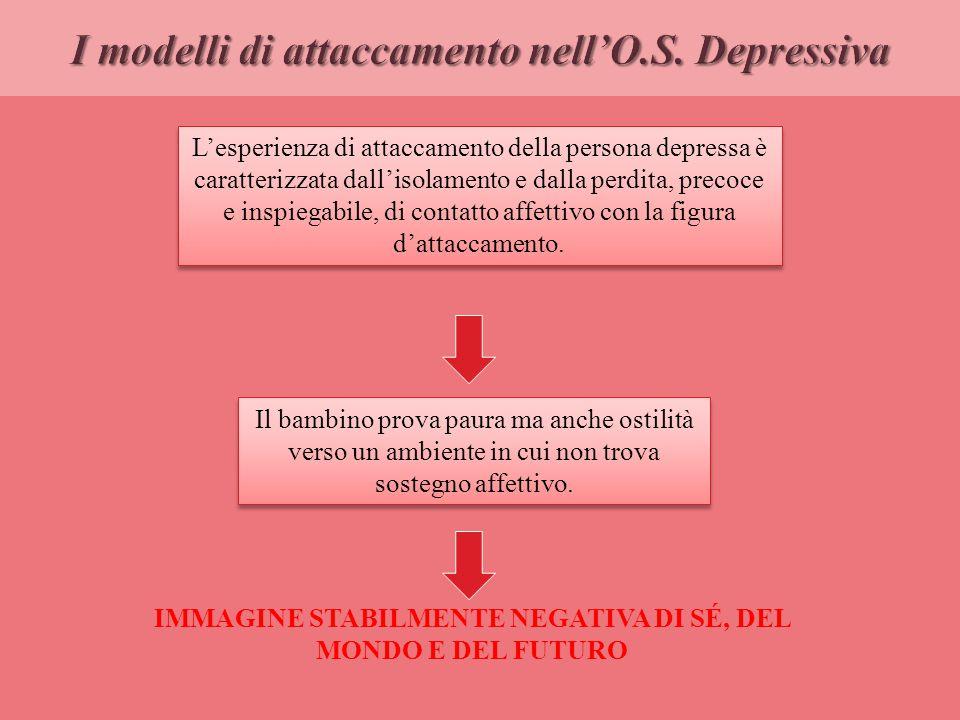 I modelli di attaccamento nell'O.S. Depressiva