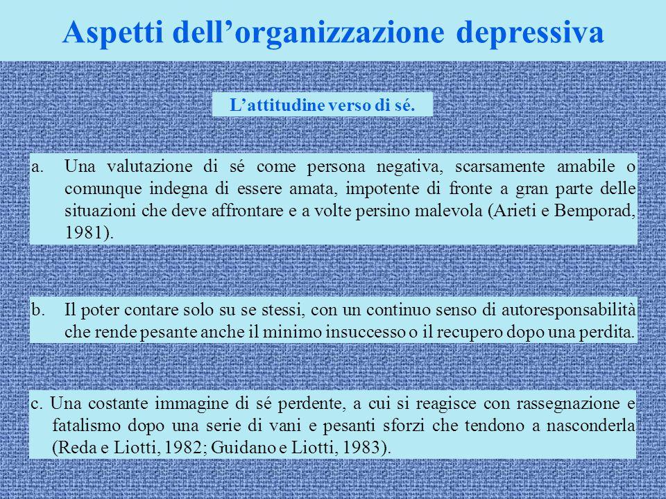 Aspetti dell'organizzazione depressiva L'attitudine verso di sé.