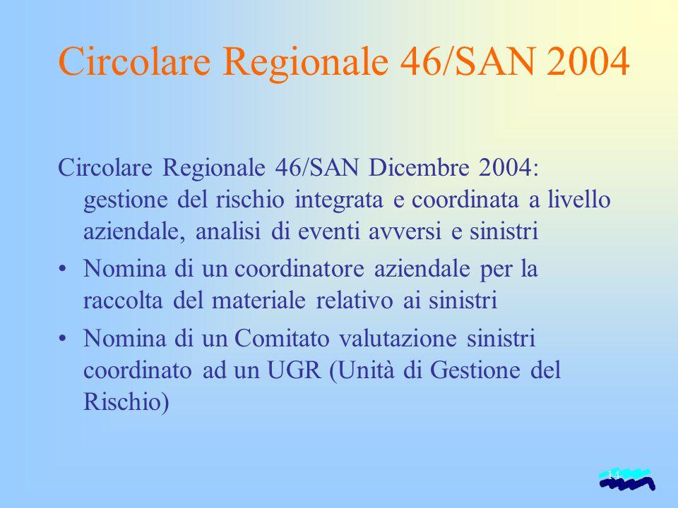 Circolare Regionale 46/SAN 2004