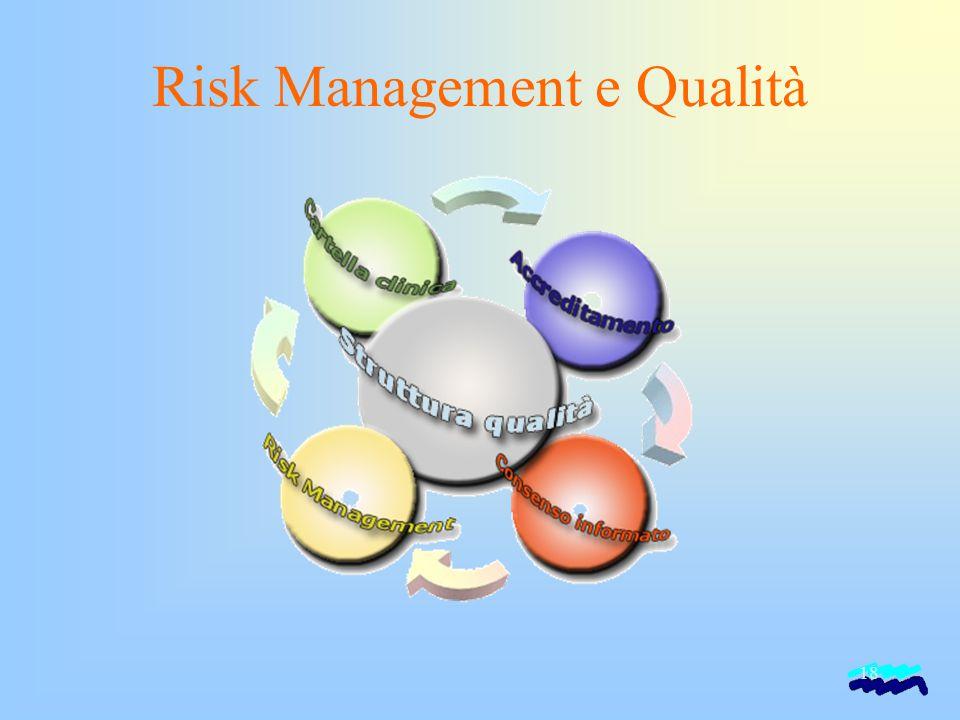 Risk Management e Qualità