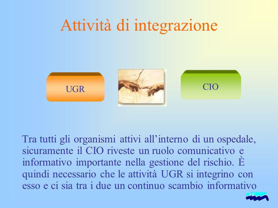 Attività di integrazione