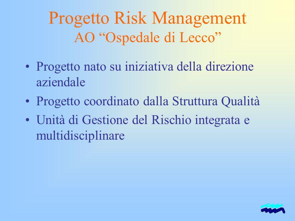 Progetto Risk Management AO Ospedale di Lecco