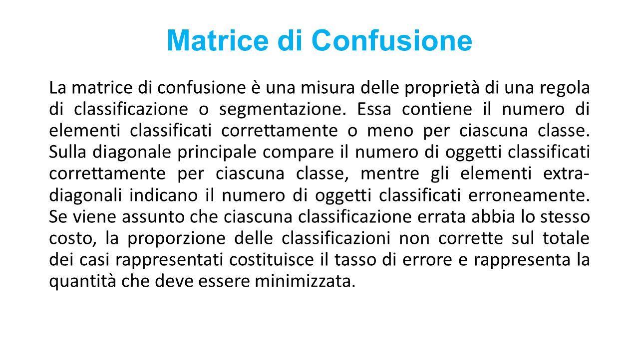 Matrice di Confusione