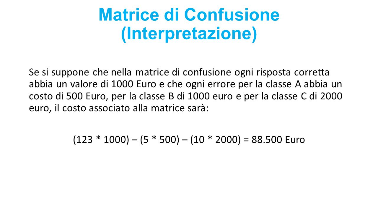 Matrice di Confusione (Interpretazione)