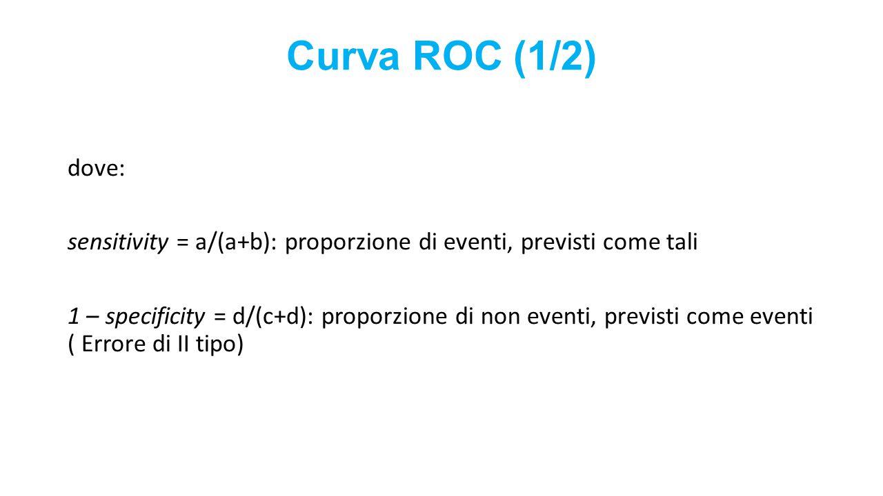 Curva ROC (1/2)