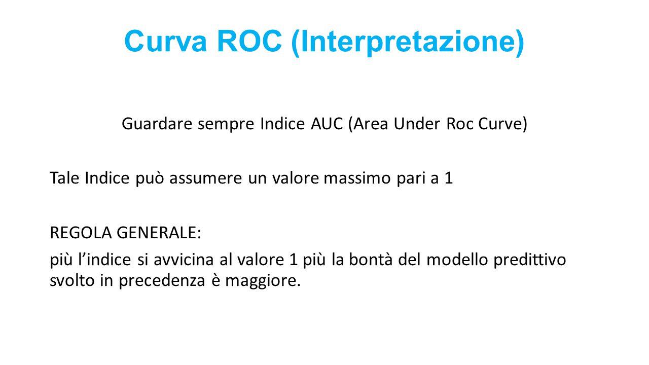 Curva ROC (Interpretazione)