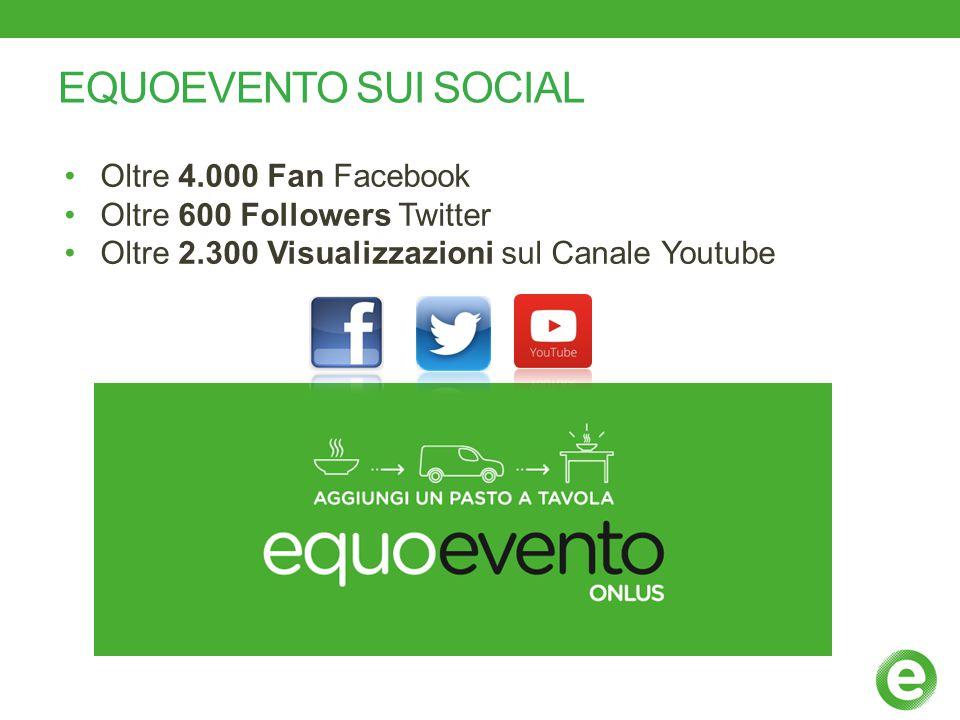 EQUOEVENTO SUI SOCIAL Oltre 4.000 Fan Facebook
