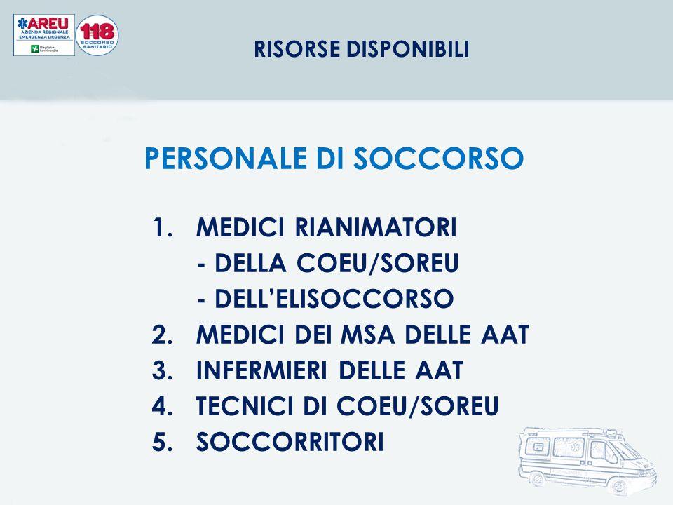PERSONALE DI SOCCORSO MEDICI RIANIMATORI - DELLA COEU/SOREU