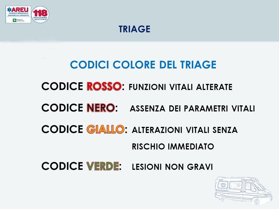 CODICI COLORE DEL TRIAGE