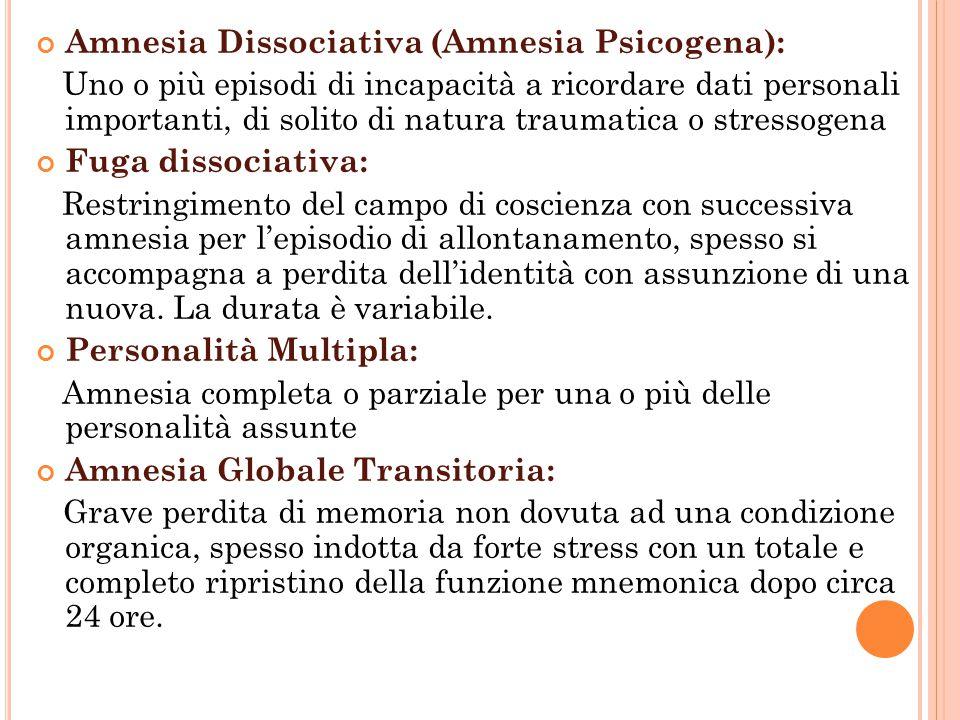 Amnesia Dissociativa (Amnesia Psicogena):