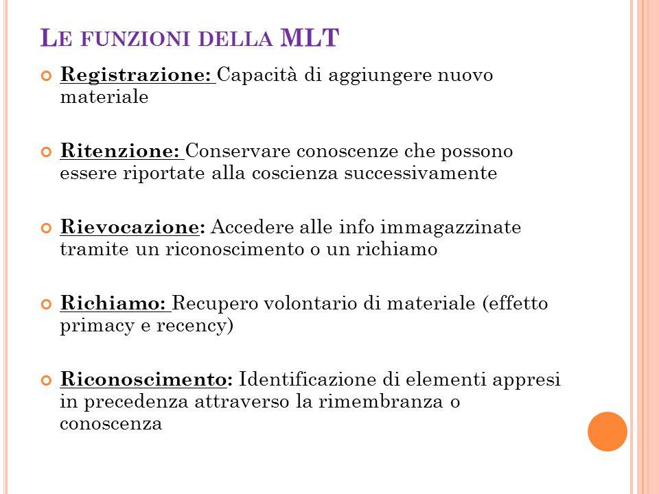 Le funzioni della MLT Registrazione: Capacità di aggiungere nuovo materiale.