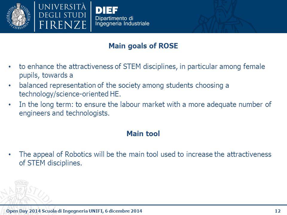 Main goals of ROSE Main tool