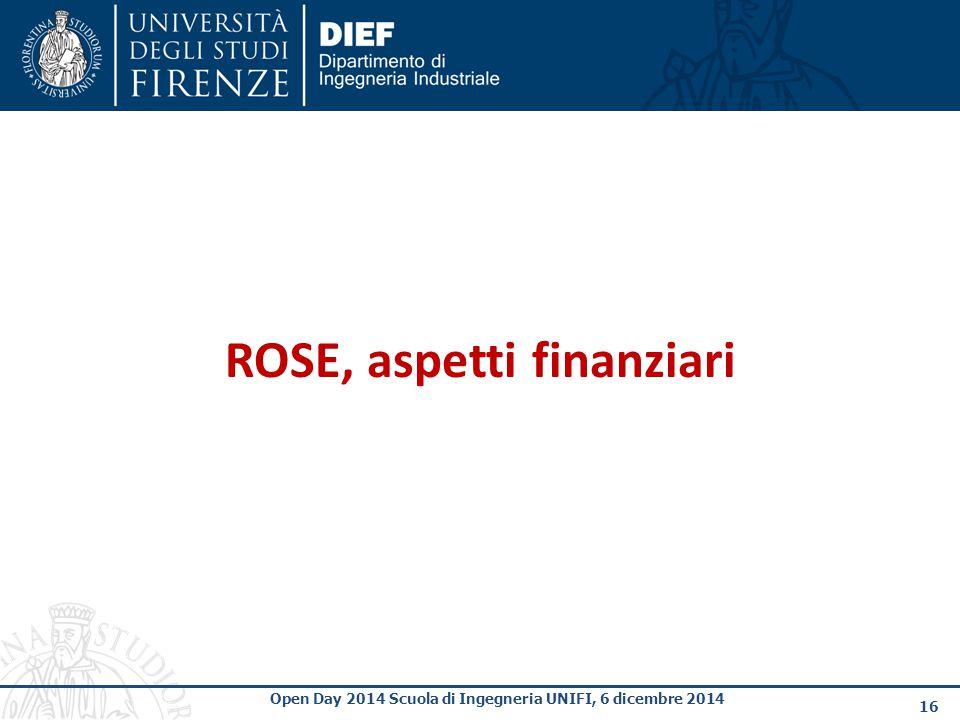 ROSE, aspetti finanziari