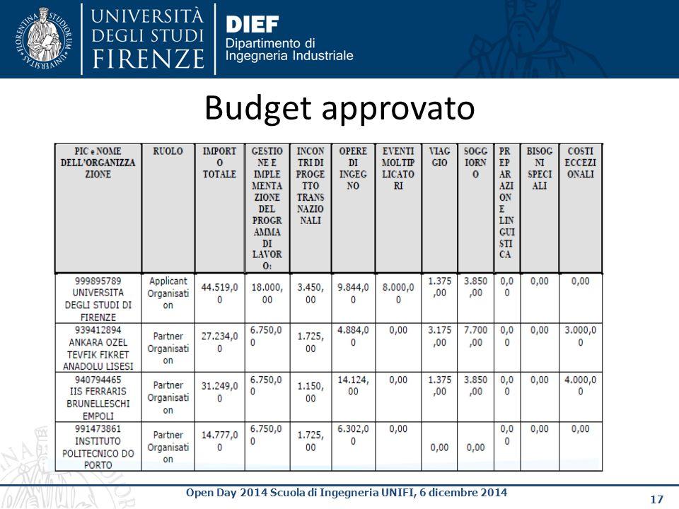 Budget approvato Open Day 2014 Scuola di Ingegneria UNIFI, 6 dicembre 2014