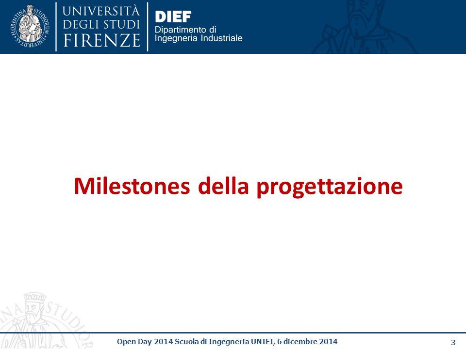 Milestones della progettazione