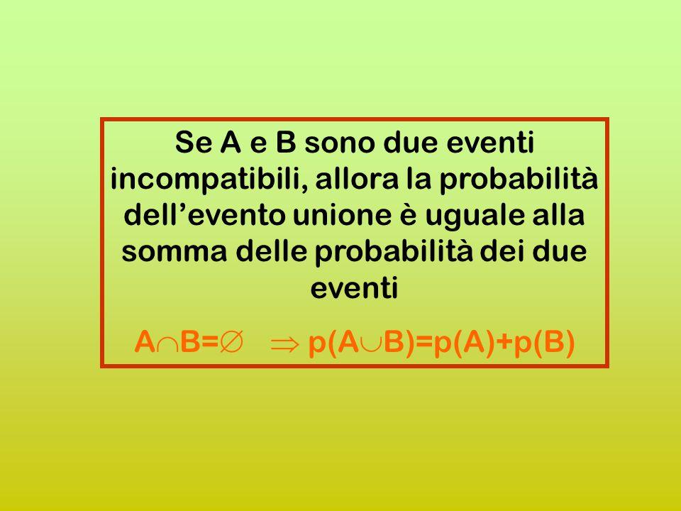AB=  p(AB)=p(A)+p(B)