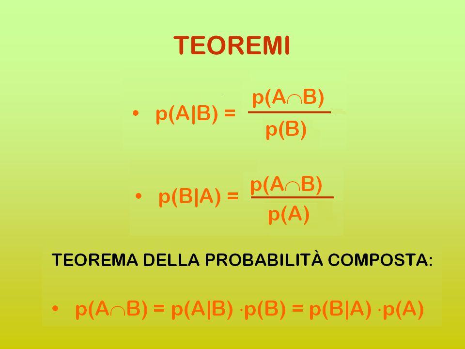 TEOREMI