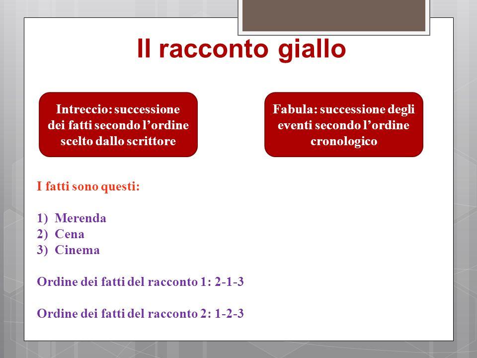 Fabula: successione degli eventi secondo l'ordine cronologico