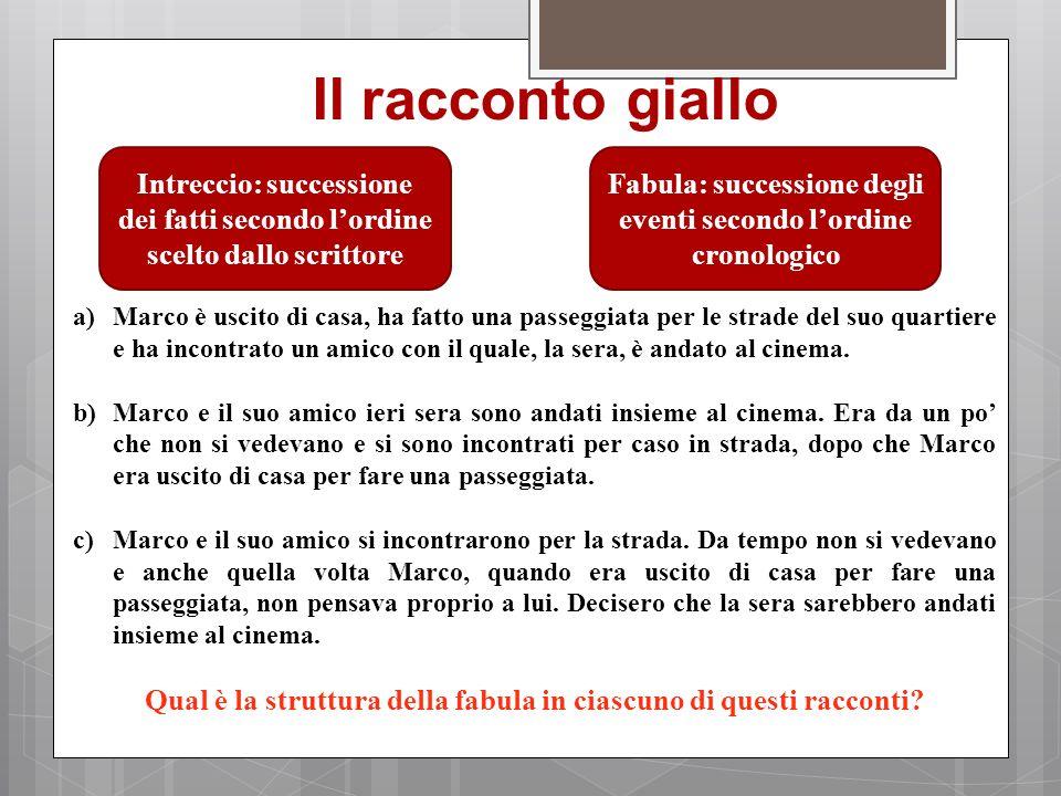 Il racconto giallo Intreccio: successione dei fatti secondo l'ordine scelto dallo scrittore.