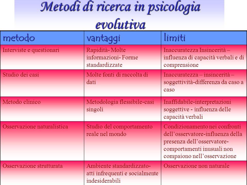 Metodi di ricerca in psicologia evolutiva