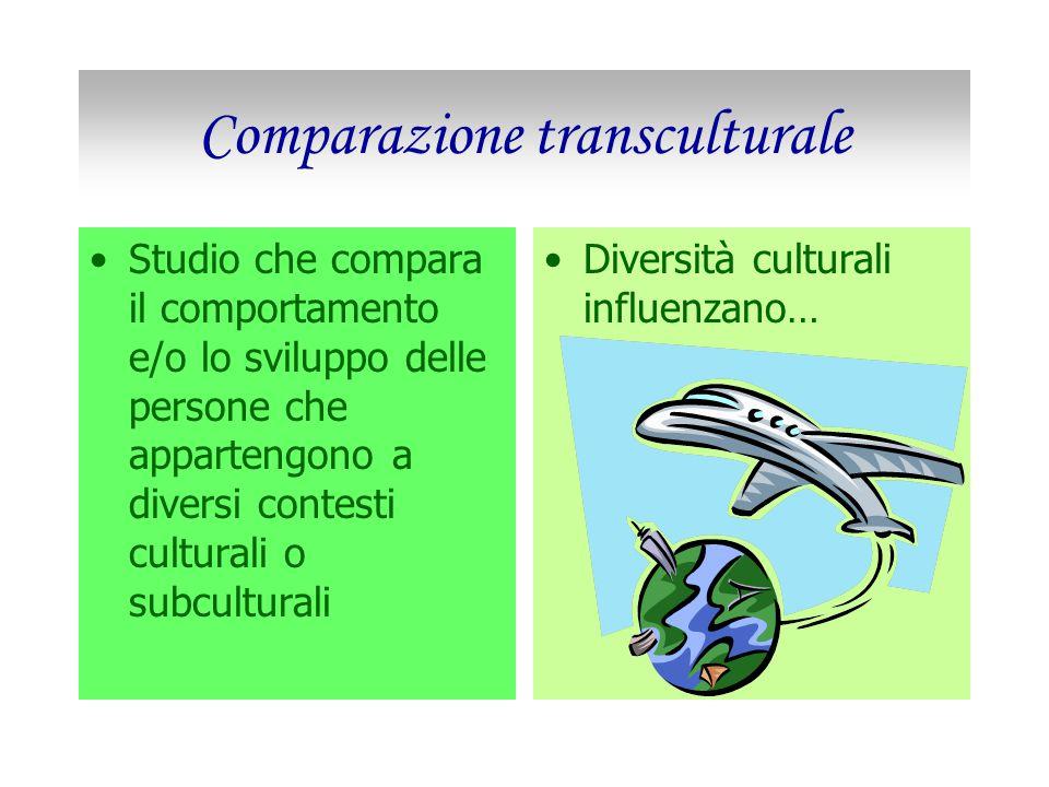 Comparazione transculturale