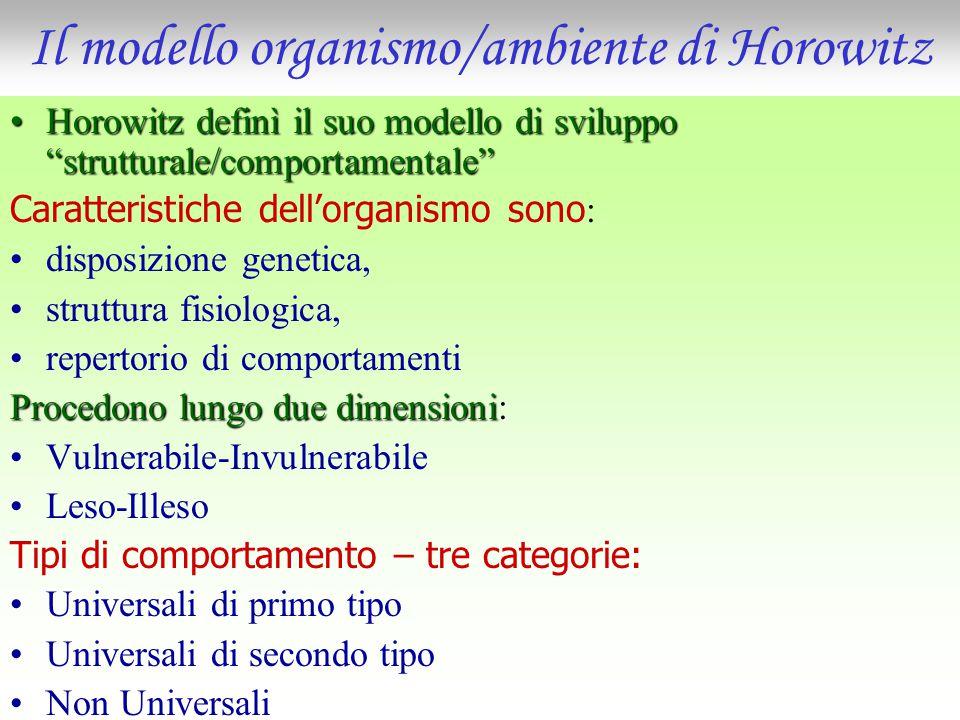 Il modello organismo/ambiente di Horowitz