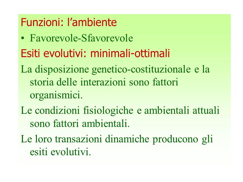 Funzioni: l'ambiente Favorevole-Sfavorevole. Esiti evolutivi: minimali-ottimali.