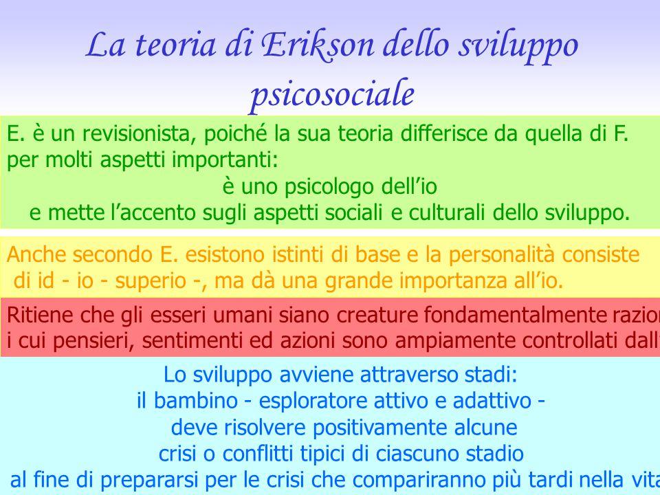 La teoria di Erikson dello sviluppo psicosociale