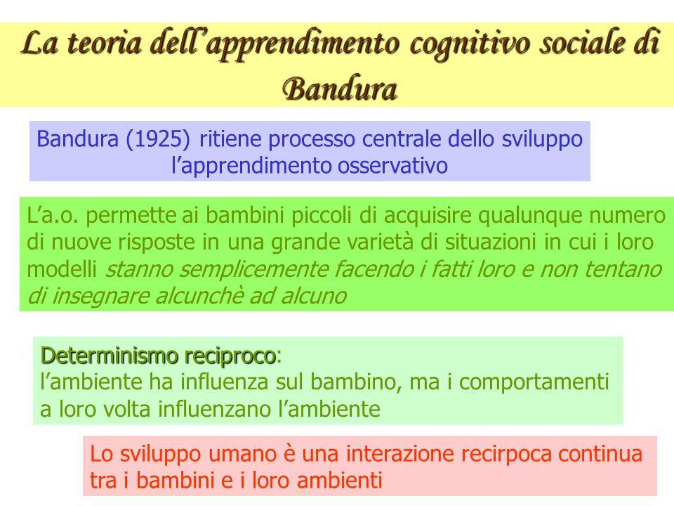 La teoria dell'apprendimento cognitivo sociale di Bandura