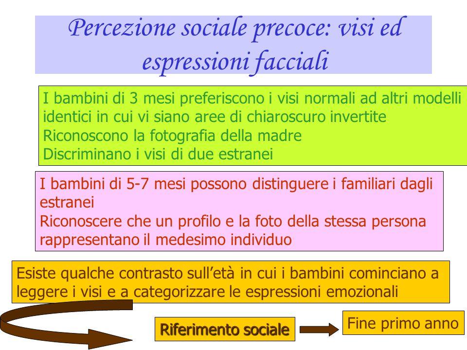 Percezione sociale precoce: visi ed espressioni facciali
