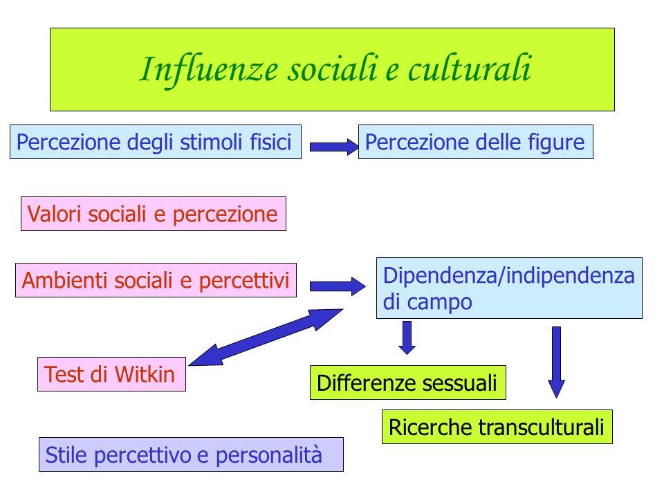Influenze sociali e culturali