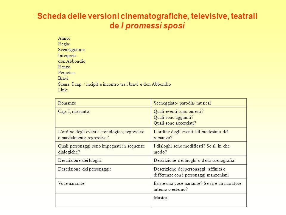 Scheda delle versioni cinematografiche, televisive, teatrali