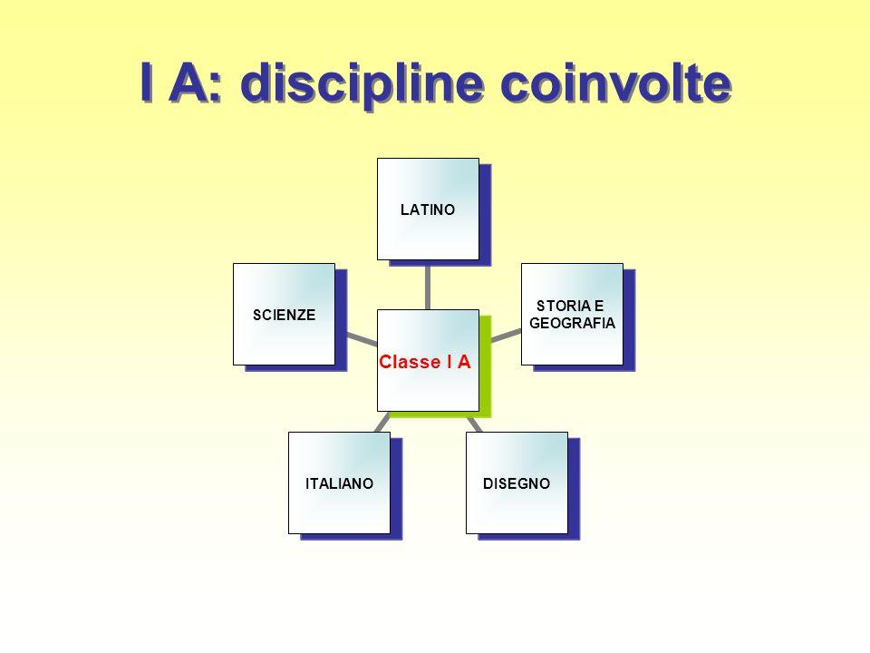 I A: discipline coinvolte