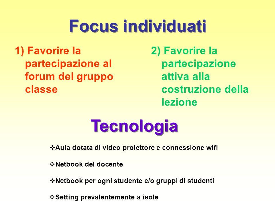 Focus individuati Tecnologia