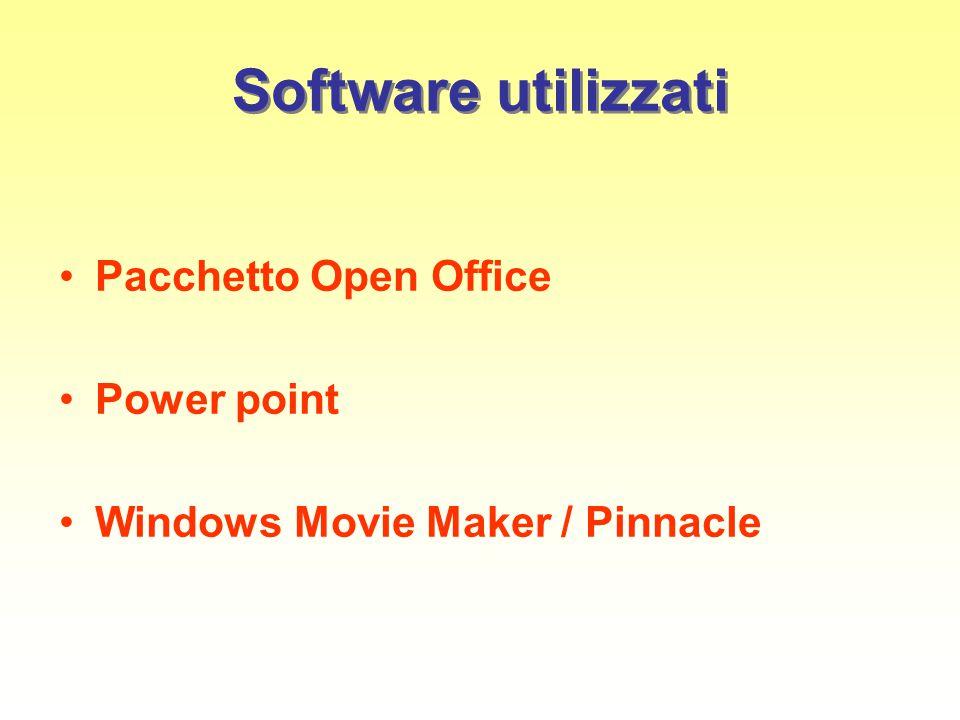 Software utilizzati Pacchetto Open Office Power point