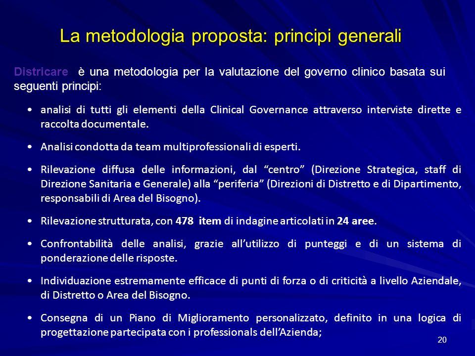La metodologia proposta: principi generali