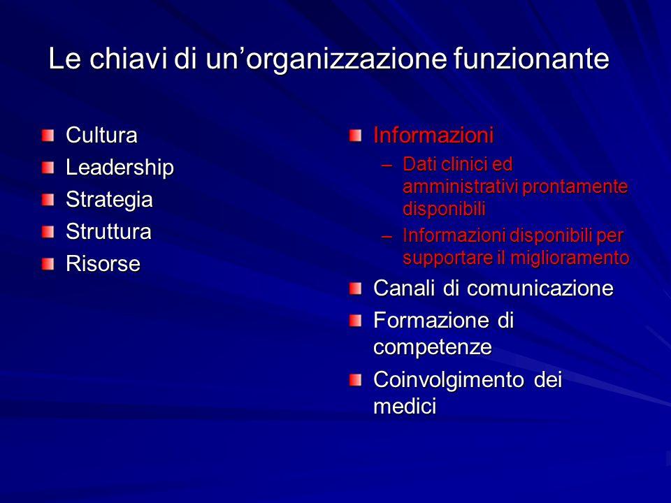 Le chiavi di un'organizzazione funzionante